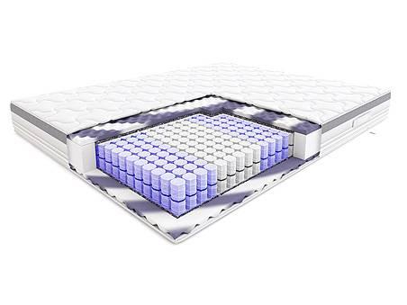 Materace sprężynowe kieszeniowe 7 stref